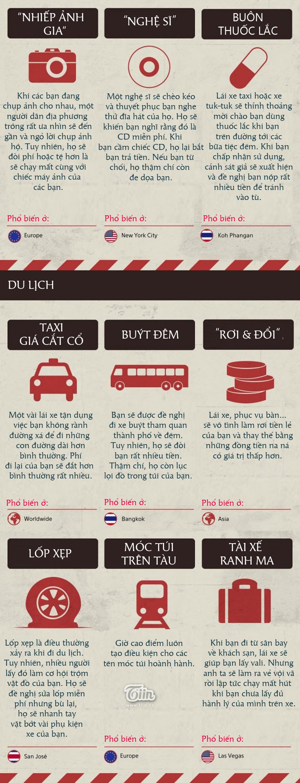 Chú ý 40 dạng lừa đảo khách du lịch phổ biến nhất